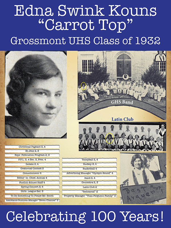Photos from Edna Swink Kouns' high school yearbook in 1933. (Courtesy of GHS Museum)